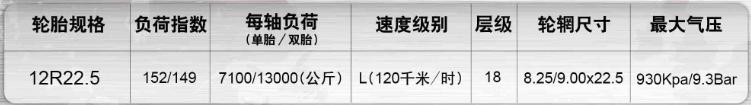 S201+ SKU